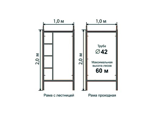 Строительные леса ЛСПР-200
